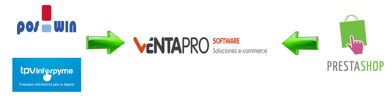 TPVs tactiles sincronizados con Prestashop, implantador conector VentaPro